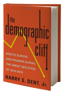 harry-dent-Demographic-Cliff